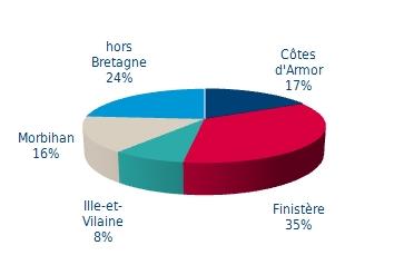 Localisation des EMR en Bretagne